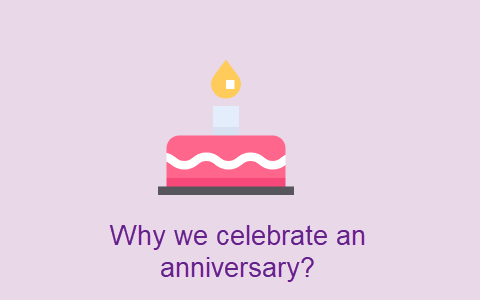 Why we celebrate an anniversary